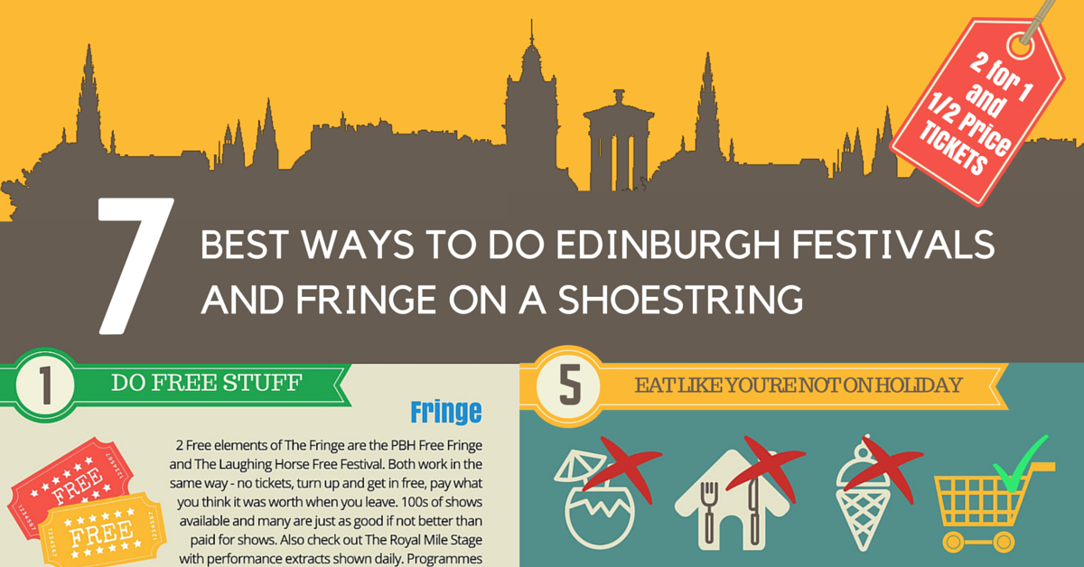 7 Best Ways To Do Edinburgh Fringe and Festivals on a Budget